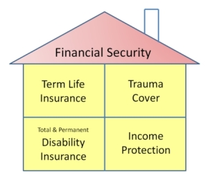 Building your financial security